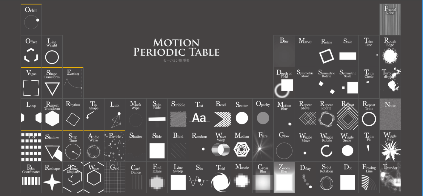 motiontable